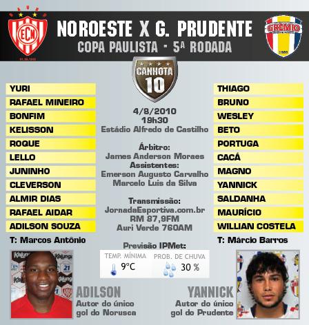 Noroeste Grêmio Prudente Copa Paulista 2010 futebol Bauru