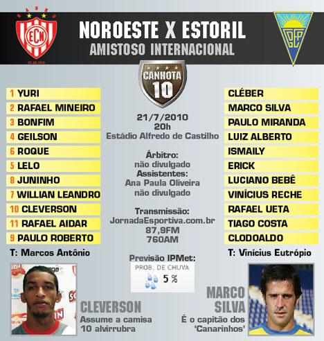 Ficha pré jogo Noroeste Estoril amistoso internacional bauru futebol