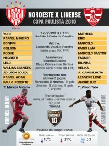 Noroeste Linense Copa Paulista 2010 ficha técnica futebol
