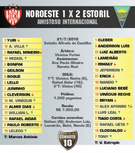 Noroeste Estoril amistoso Bauru Portugal futebol