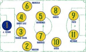 Seleção Brasileira futebol 2014 novo técnico sugestão
