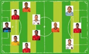 Seleção da Copa do Mundo Fifa 2010 futebol