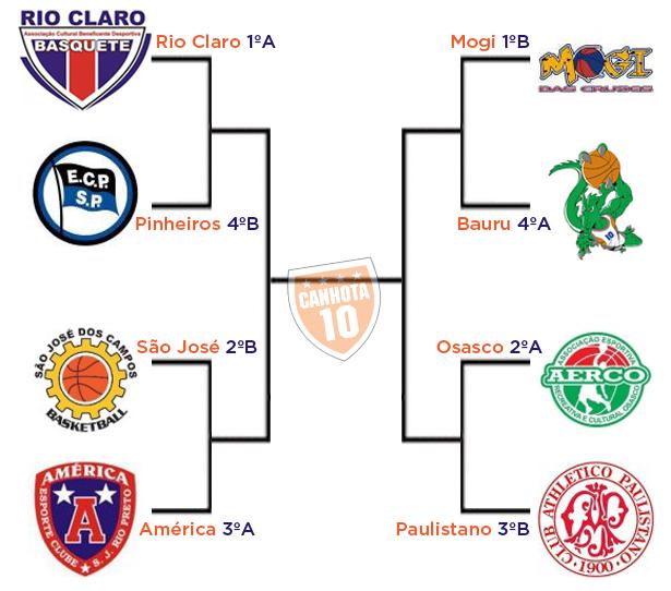 playoffs-paulista-2015