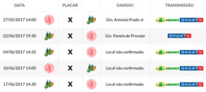 final-do-NBB-datas
